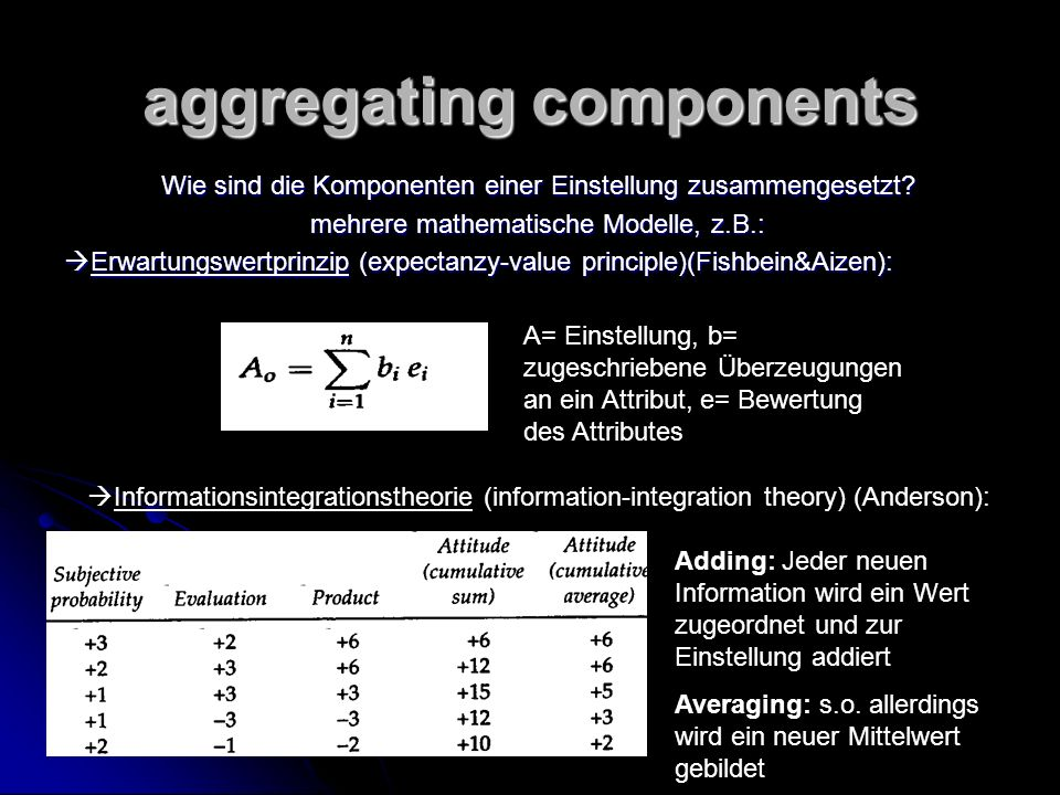 aggregating components