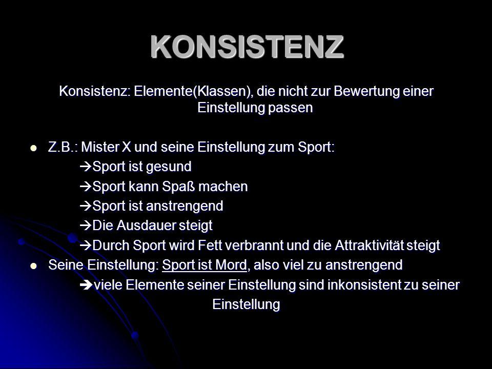 KONSISTENZ Konsistenz: Elemente(Klassen), die nicht zur Bewertung einer Einstellung passen. Z.B.: Mister X und seine Einstellung zum Sport: