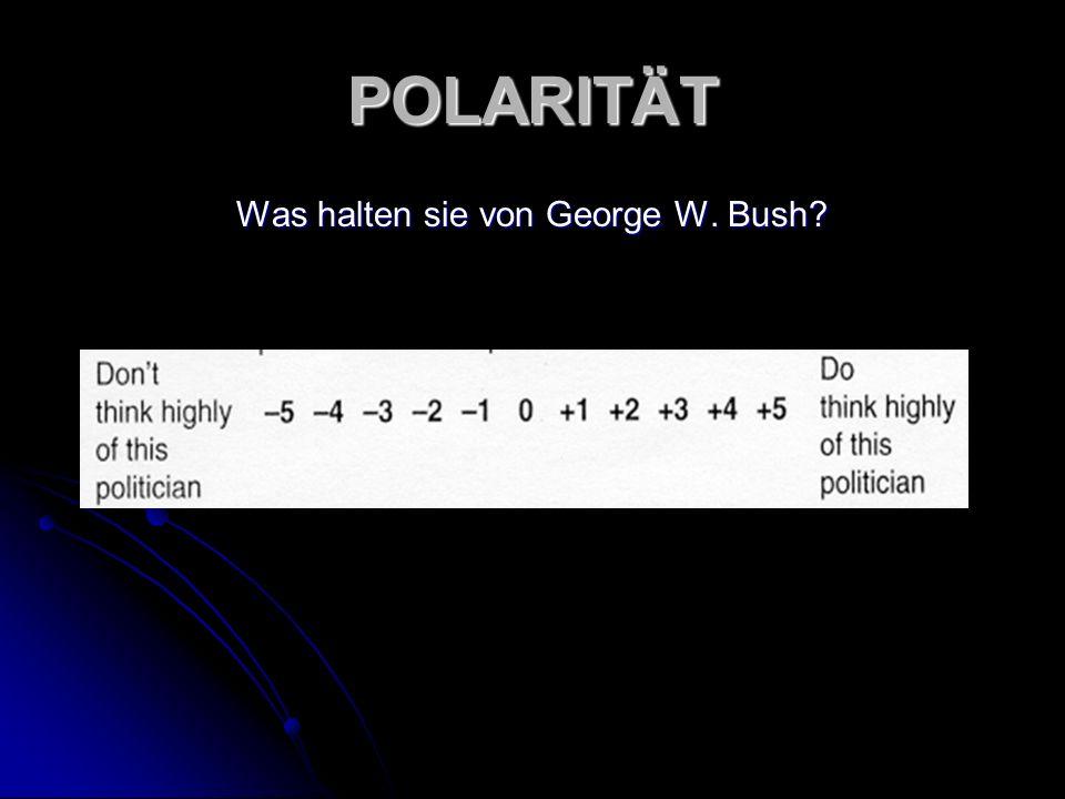 Was halten sie von George W. Bush