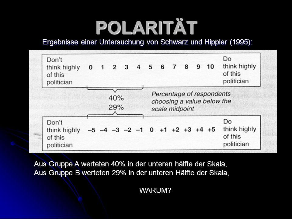 Ergebnisse einer Untersuchung von Schwarz und Hippler (1995):
