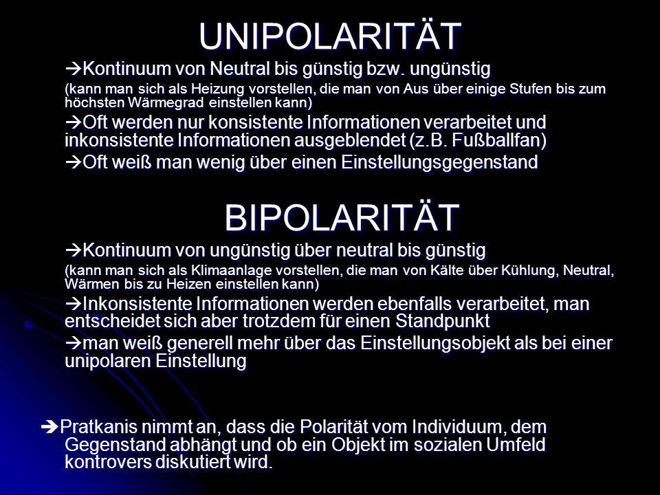 UNIPOLARITÄT BIPOLARITÄT