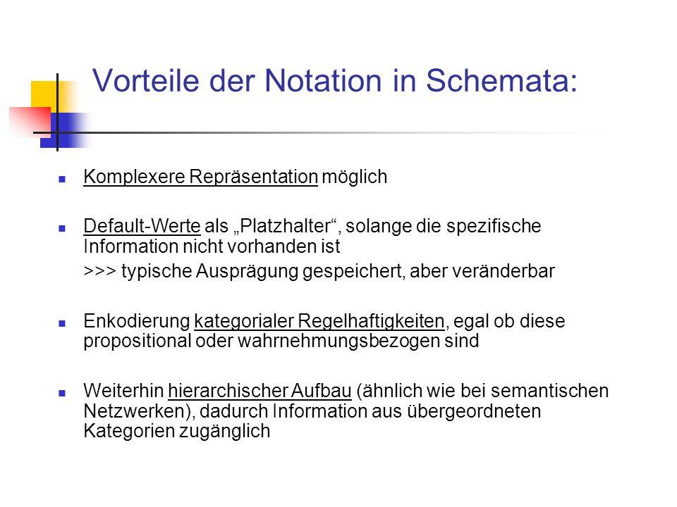 Vorteile der Notation in Schemata: