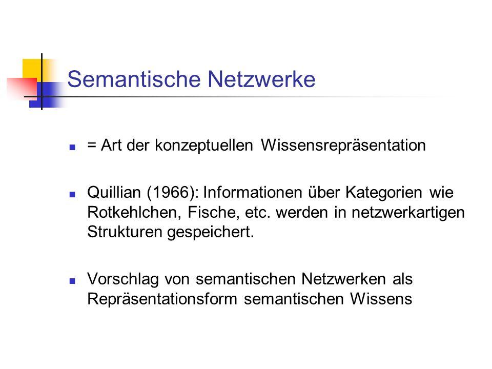 Semantische Netzwerke
