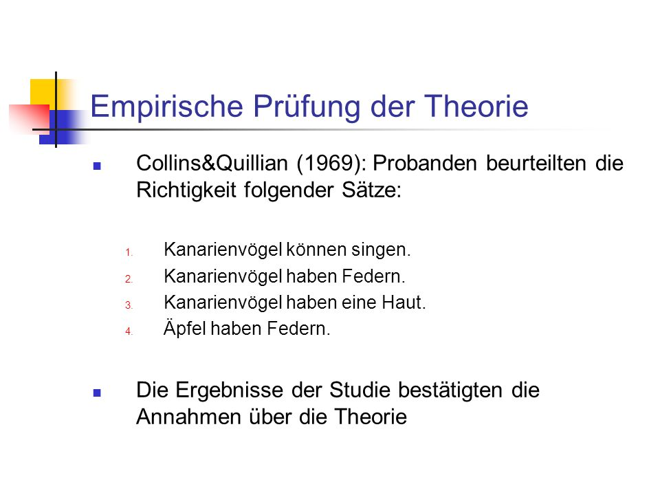 Empirische Prüfung der Theorie