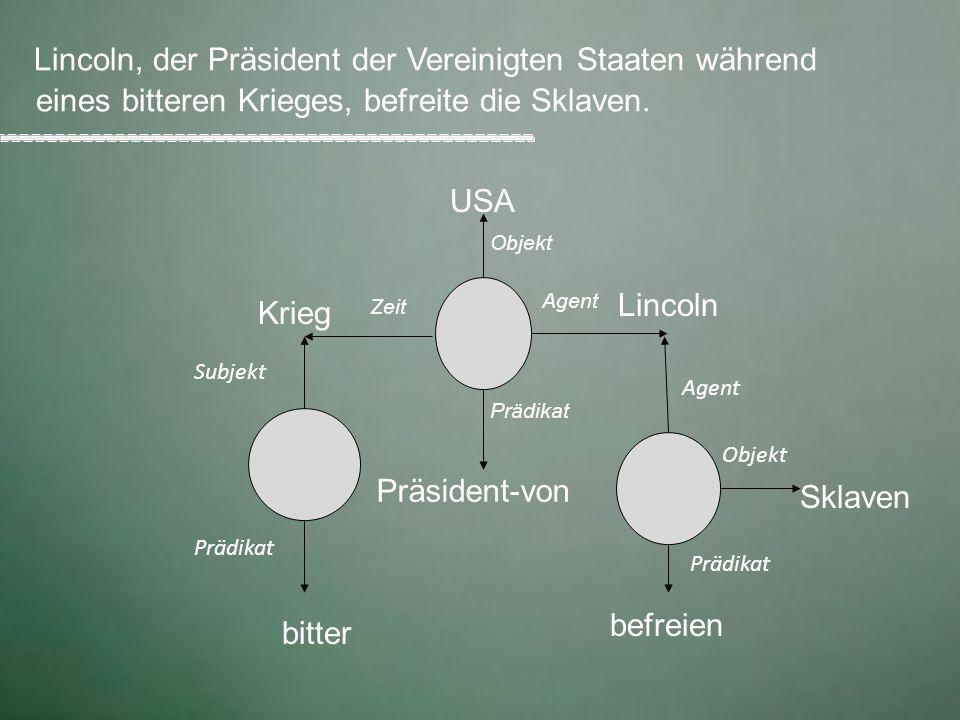 Lincoln, der Präsident der Vereinigten Staaten während eines bitteren Krieges, befreite die Sklaven.