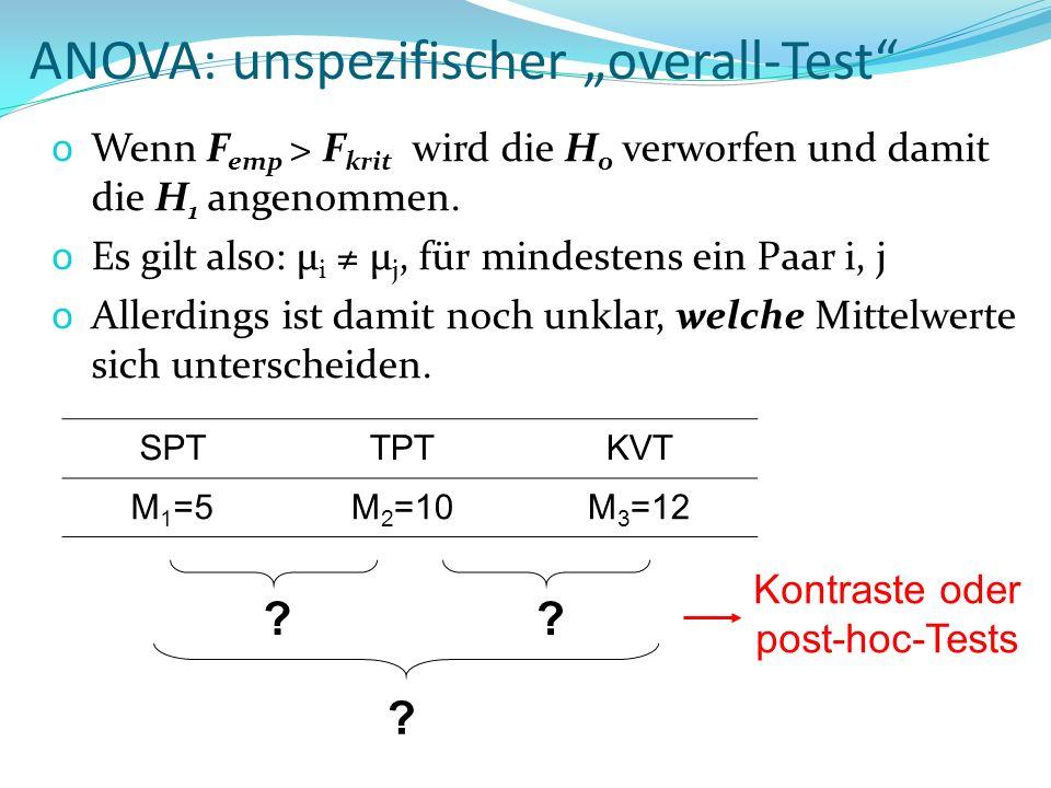 """ANOVA: unspezifischer """"overall-Test"""