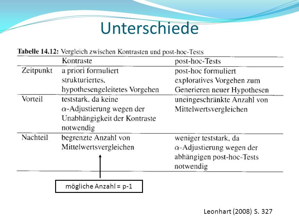 Unterschiede mögliche Anzahl = p-1 Leonhart (2008) S. 327