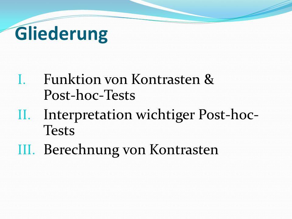 Gliederung Funktion von Kontrasten & Post-hoc-Tests