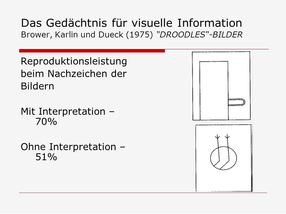 Das Gedächtnis für visuelle Information Brower, Karlin und Dueck (1975) DROODLES -BILDER