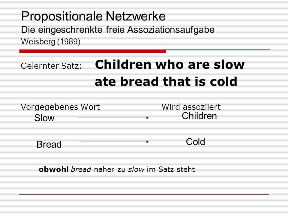 Propositionale Netzwerke Die eingeschrenkte freie Assoziationsaufgabe Weisberg (1989)