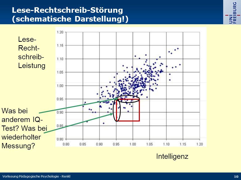 Lese-Rechtschreib-Störung (schematische Darstellung!)
