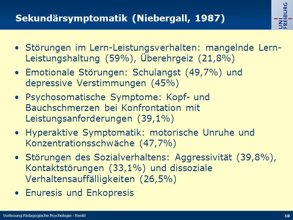Sekundärsymptomatik (Niebergall, 1987)