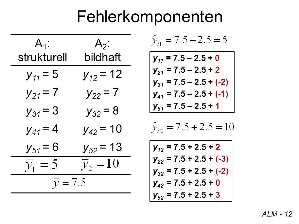 Fehlerkomponenten A1: strukturell A2: bildhaft y11 = 5 y12 = 12