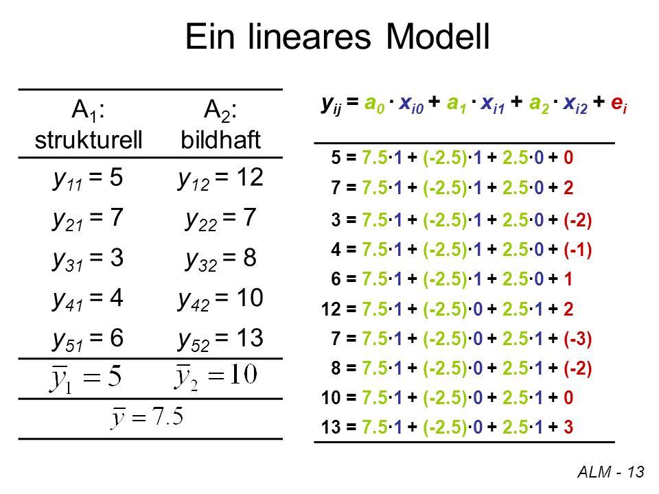 Ein lineares Modell A1: strukturell A2: bildhaft y11 = 5 y12 = 12