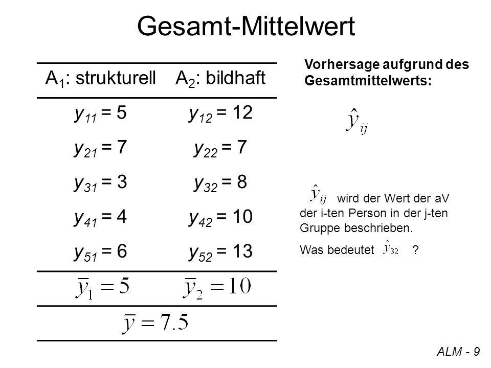 Gesamt-Mittelwert A1: strukturell A2: bildhaft y11 = 5 y12 = 12