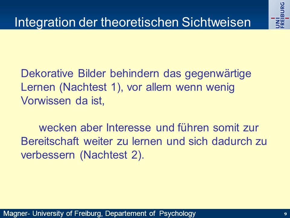 Integration der theoretischen Sichtweisen