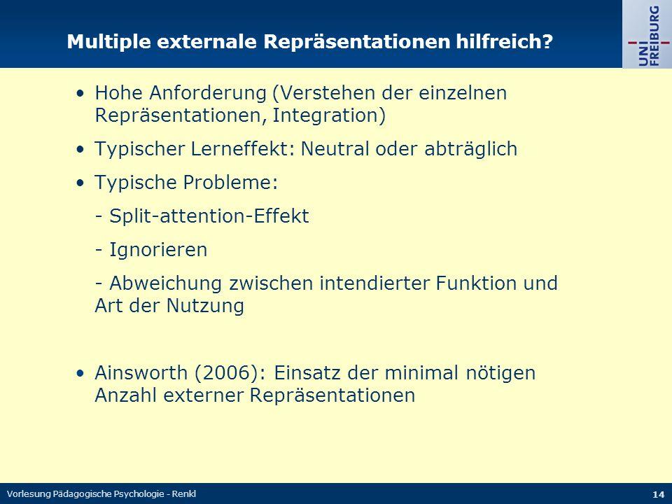 Multiple externale Repräsentationen hilfreich