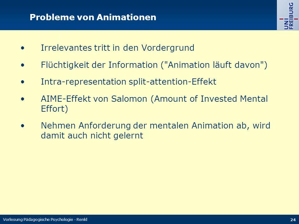 Probleme von Animationen