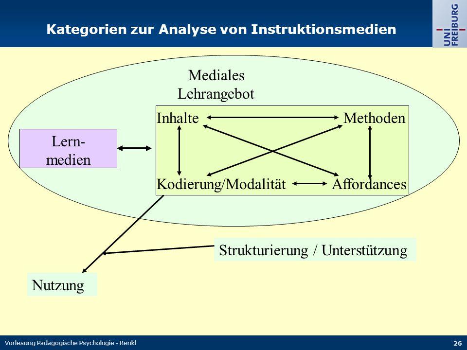 Kategorien zur Analyse von Instruktionsmedien