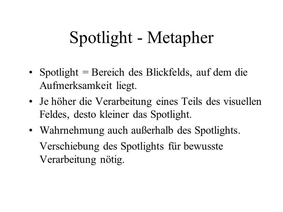 Spotlight - Metapher Spotlight = Bereich des Blickfelds, auf dem die Aufmerksamkeit liegt.