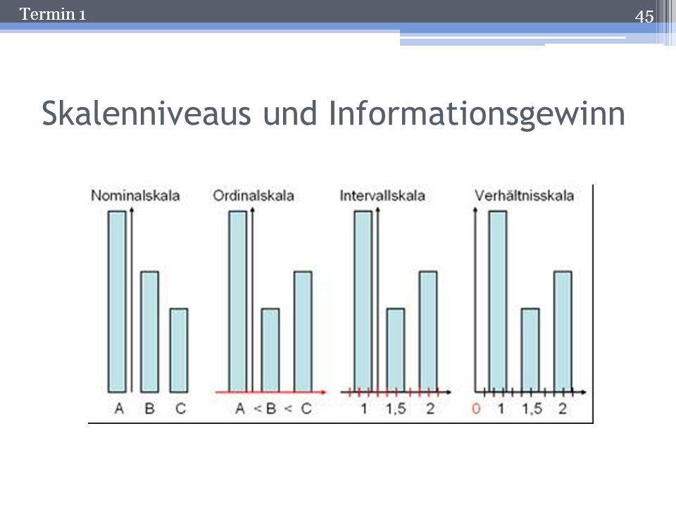 Skalenniveaus und Informationsgewinn