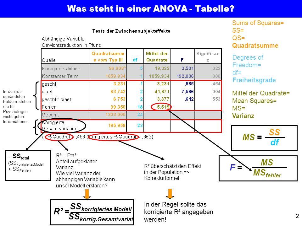 Was steht in einer ANOVA - Tabelle