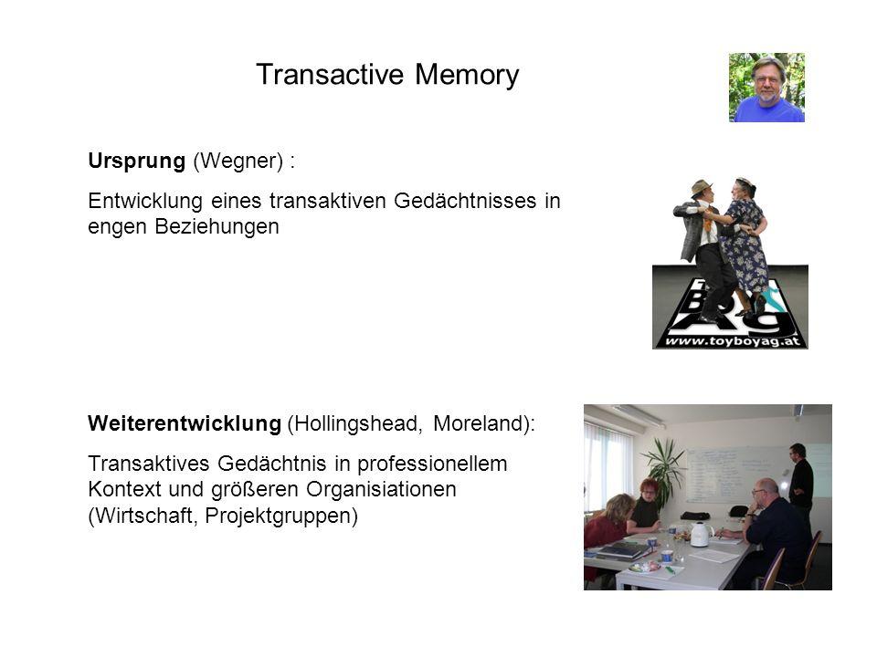 Transactive Memory Ursprung (Wegner) :