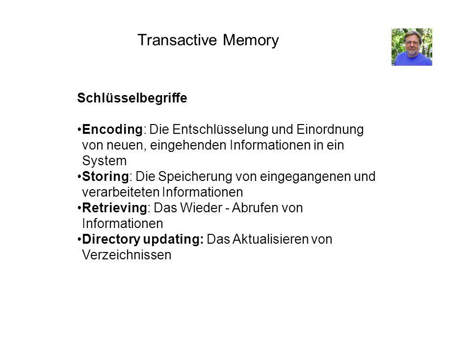 Transactive Memory Schlüsselbegriffe