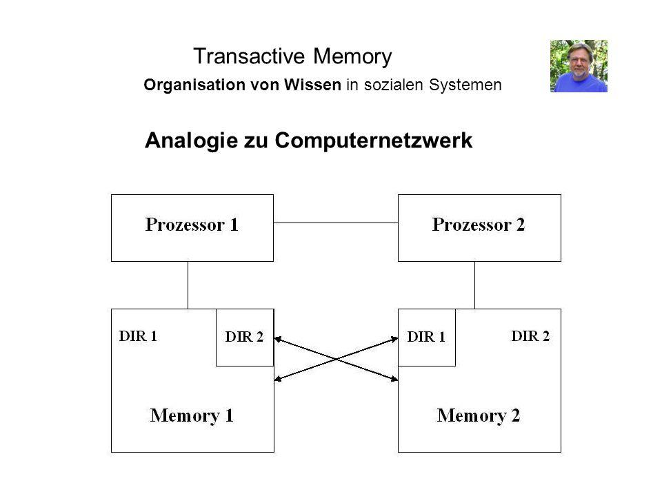 Analogie zu Computernetzwerk