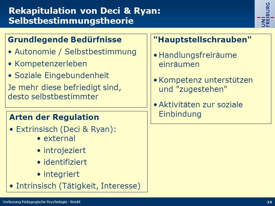 Rekapitulation von Deci & Ryan: Selbstbestimmungstheorie