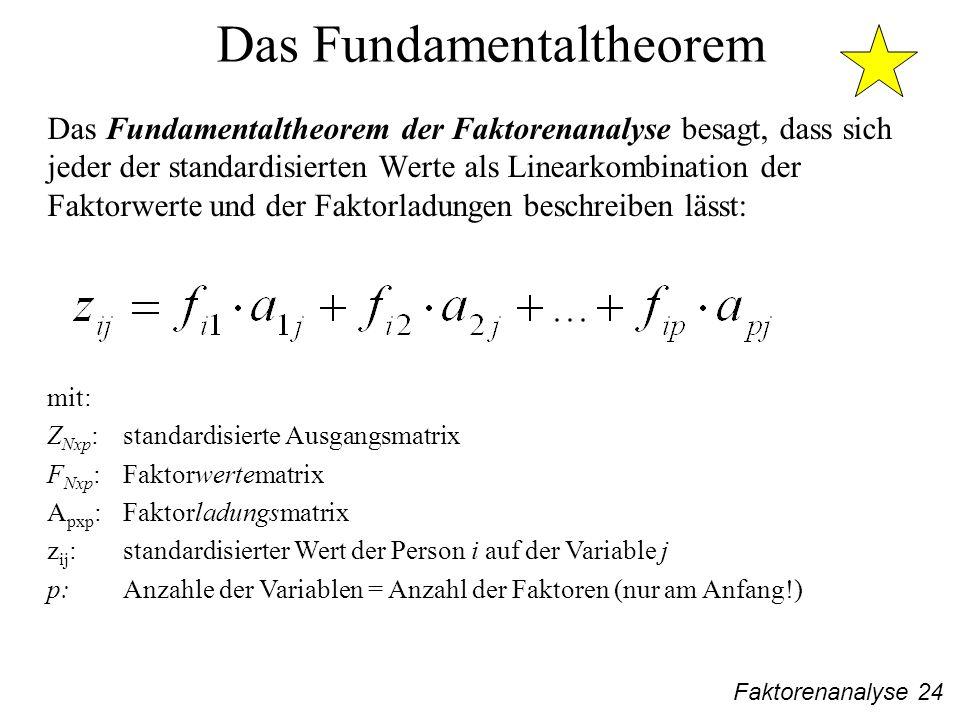 Das Fundamentaltheorem