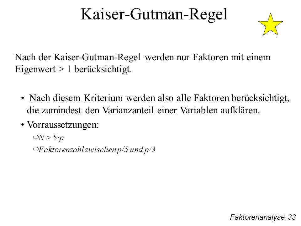 Kaiser-Gutman-Regel Nach der Kaiser-Gutman-Regel werden nur Faktoren mit einem Eigenwert > 1 berücksichtigt.
