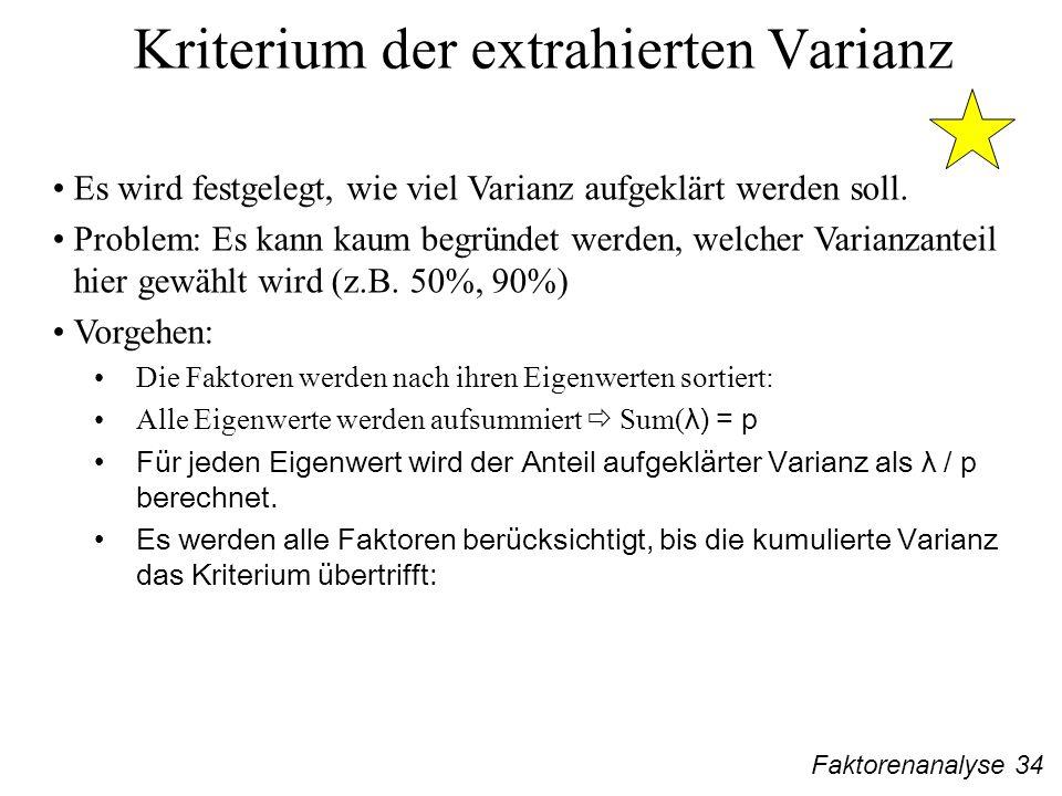 Kriterium der extrahierten Varianz