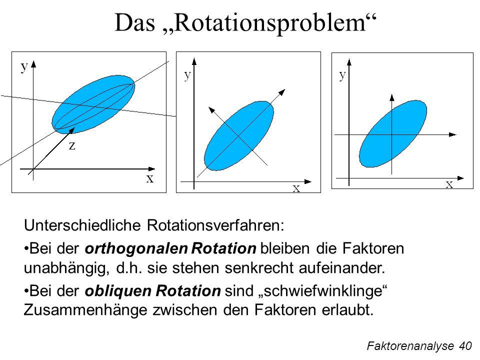 """Das """"Rotationsproblem"""