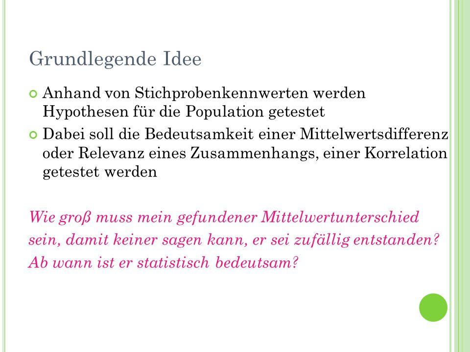 Grundlegende Idee Anhand von Stichprobenkennwerten werden Hypothesen für die Population getestet.