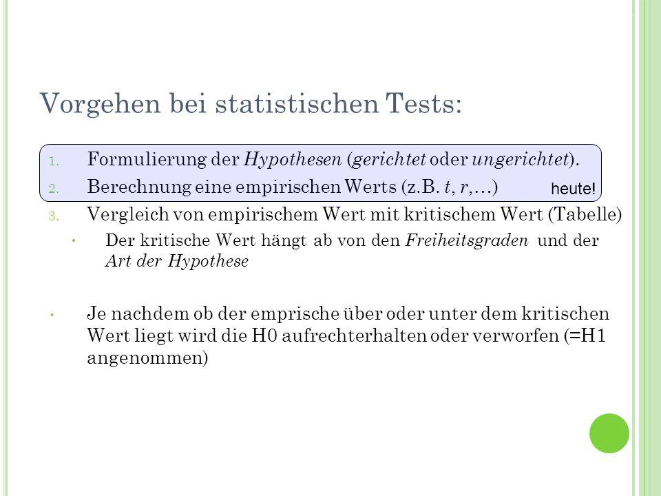 Vorgehen bei statistischen Tests:
