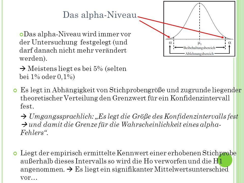 Das alpha-Niveau Das alpha-Niveau wird immer vor der Untersuchung festgelegt (und darf danach nicht mehr verändert werden).