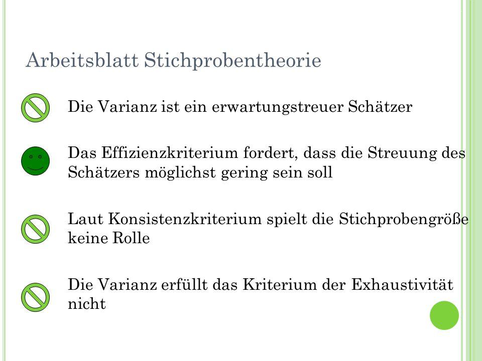 Arbeitsblatt Stichprobentheorie