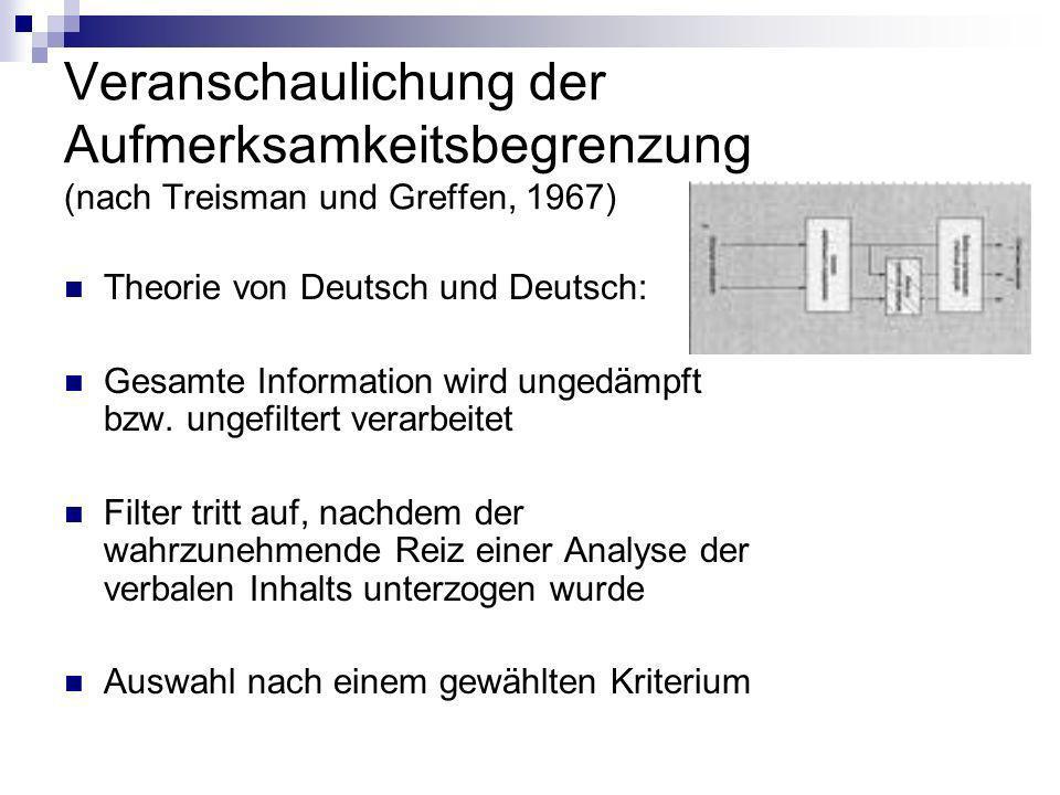 Veranschaulichung der Aufmerksamkeitsbegrenzung (nach Treisman und Greffen, 1967)