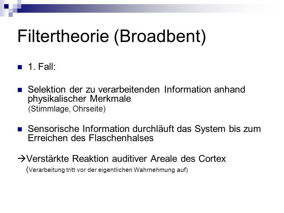 Filtertheorie (Broadbent)
