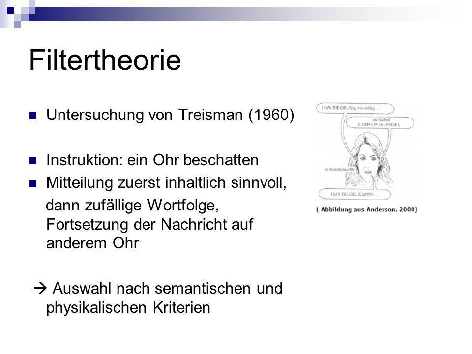 Filtertheorie Untersuchung von Treisman (1960)