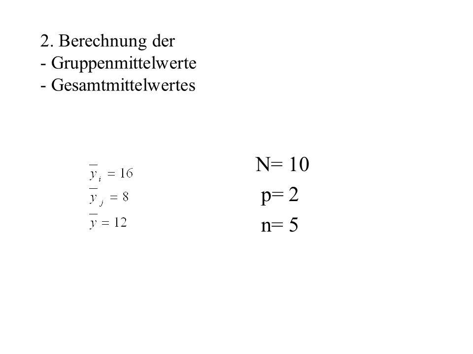 2. Berechnung der - Gruppenmittelwerte - Gesamtmittelwertes