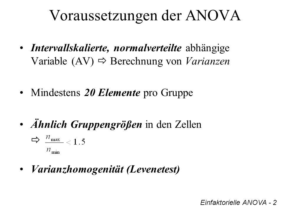 Voraussetzungen der ANOVA