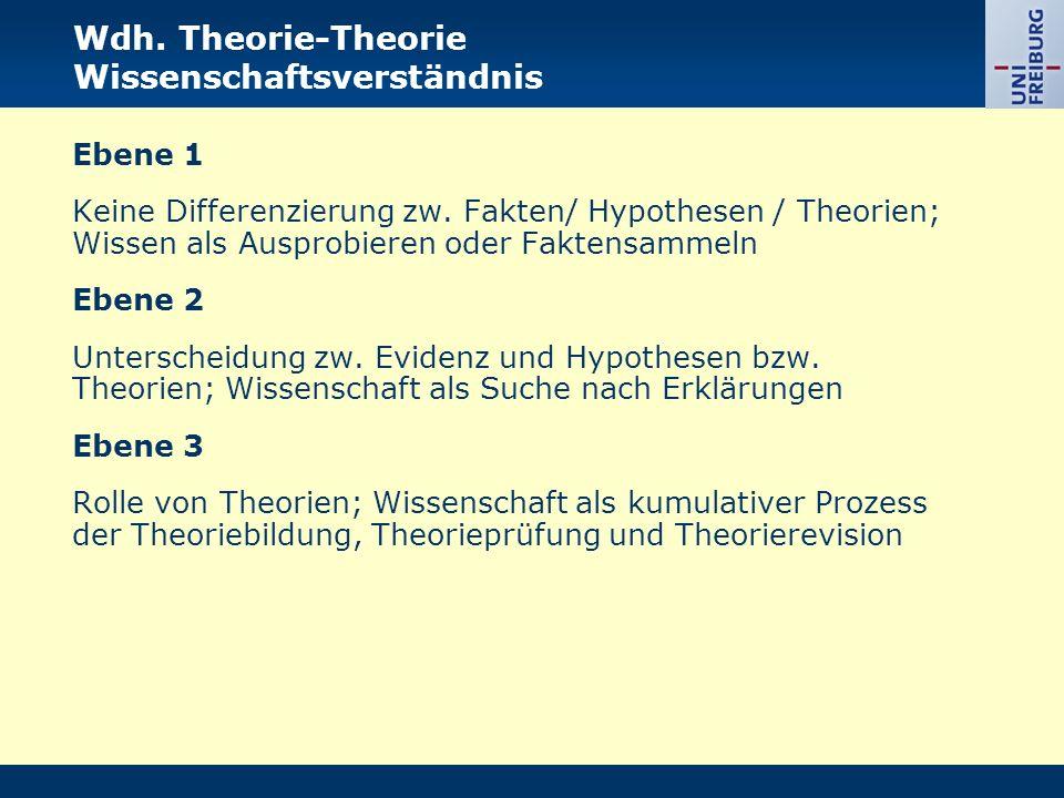 Wdh. Theorie-Theorie Wissenschaftsverständnis