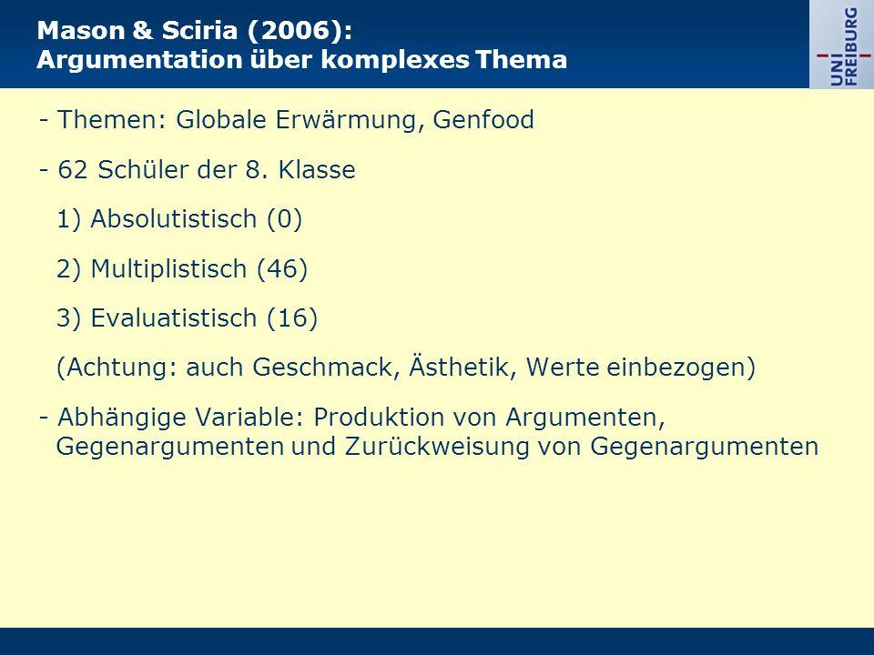 Mason & Sciria (2006): Argumentation über komplexes Thema