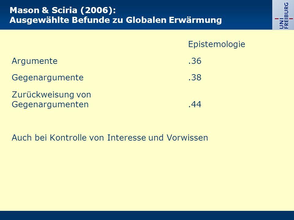 Mason & Sciria (2006): Ausgewählte Befunde zu Globalen Erwärmung
