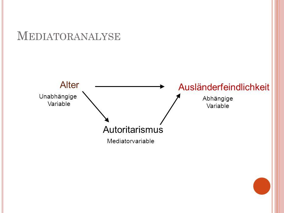 Mediatoranalyse Alter Ausländerfeindlichkeit Autoritarismus