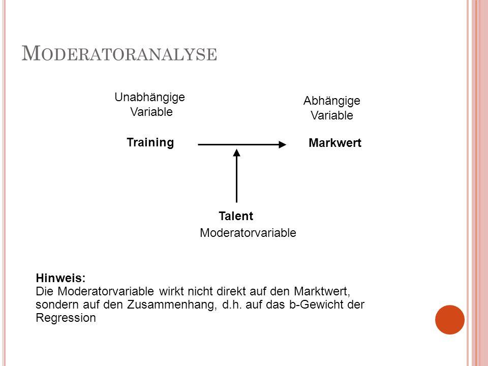 Moderatoranalyse Unabhängige Variable Abhängige Variable Training