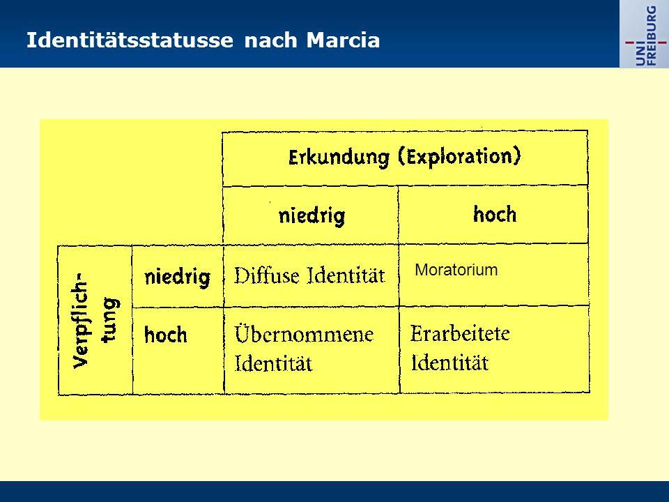 Identitätsstatusse nach Marcia