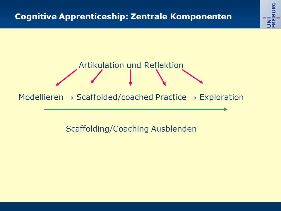Cognitive Apprenticeship: Zentrale Komponenten